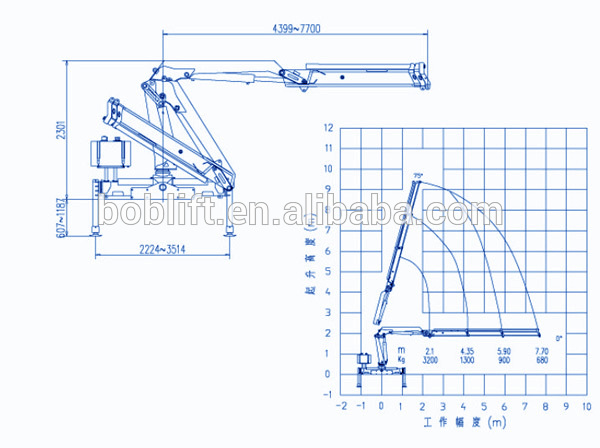 600x448 Wholesale Price Portable Knuckle Shop Crane 3 Ton Engine Crane