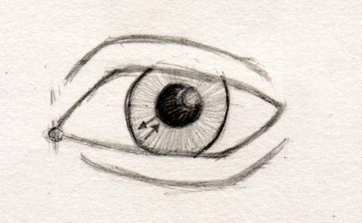 520x321 Gallery Cool Easy Eye Drawing,