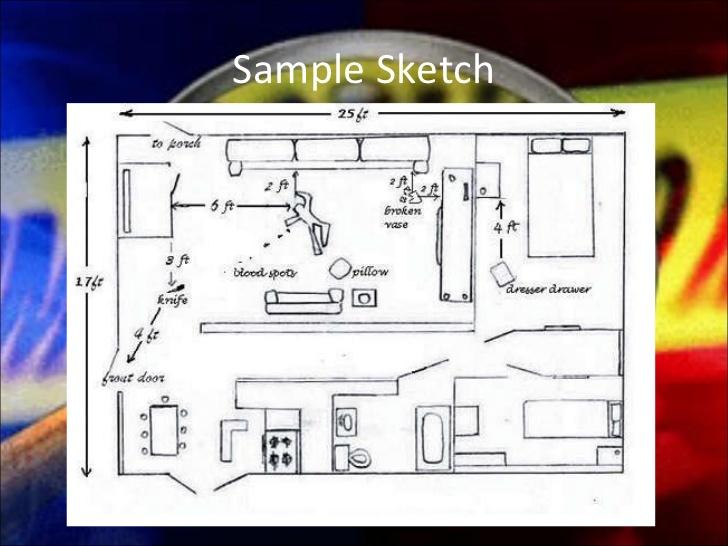 728x546 Scene Sketching Basics