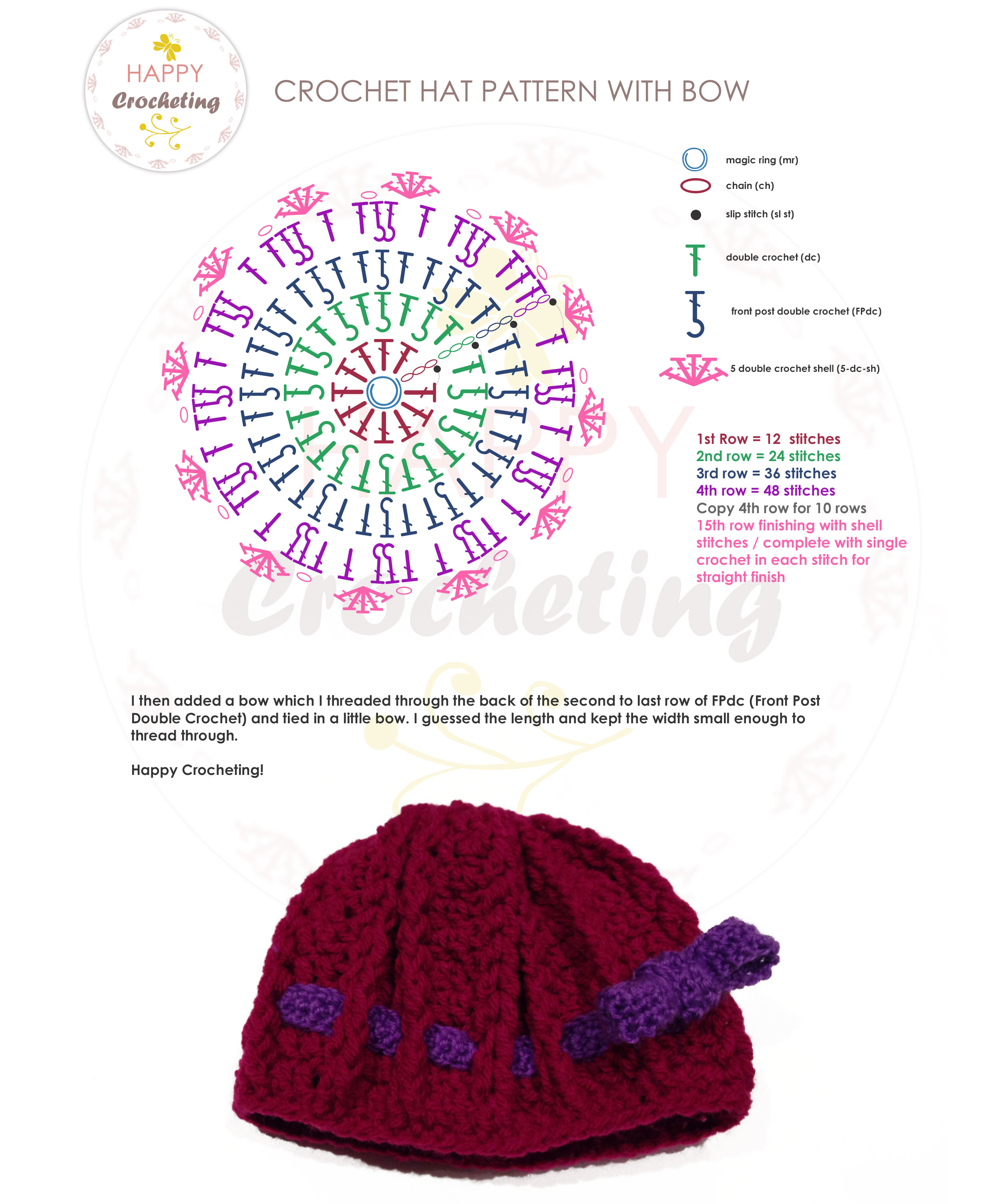Crochet Drawing at GetDrawings.com | Free for personal use Crochet ...