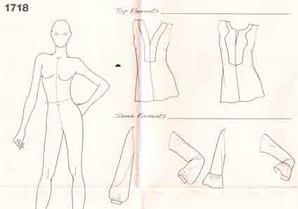 425x298 Aids To Fashion Drawing Sewingplums