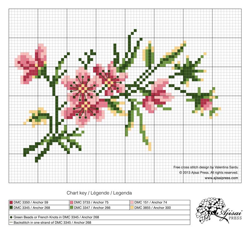 800x747 How To Design Your Own Cross Stitch Pattern Ajisai Press