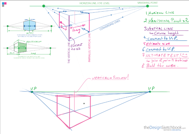 622x441 How To Draw A Cube With 2 Point Perspective