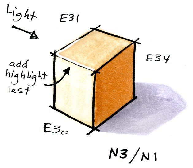 629x549 Basic Shadows With A Cube Cube, Copic And Diagram