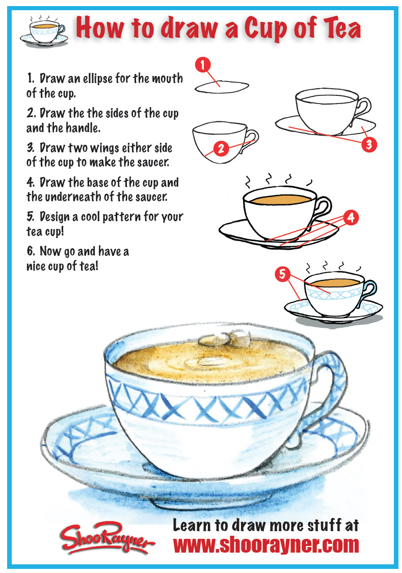 789x1124 How To Draw A Cup Of Tea Nts Do With Foreshortening And Make It