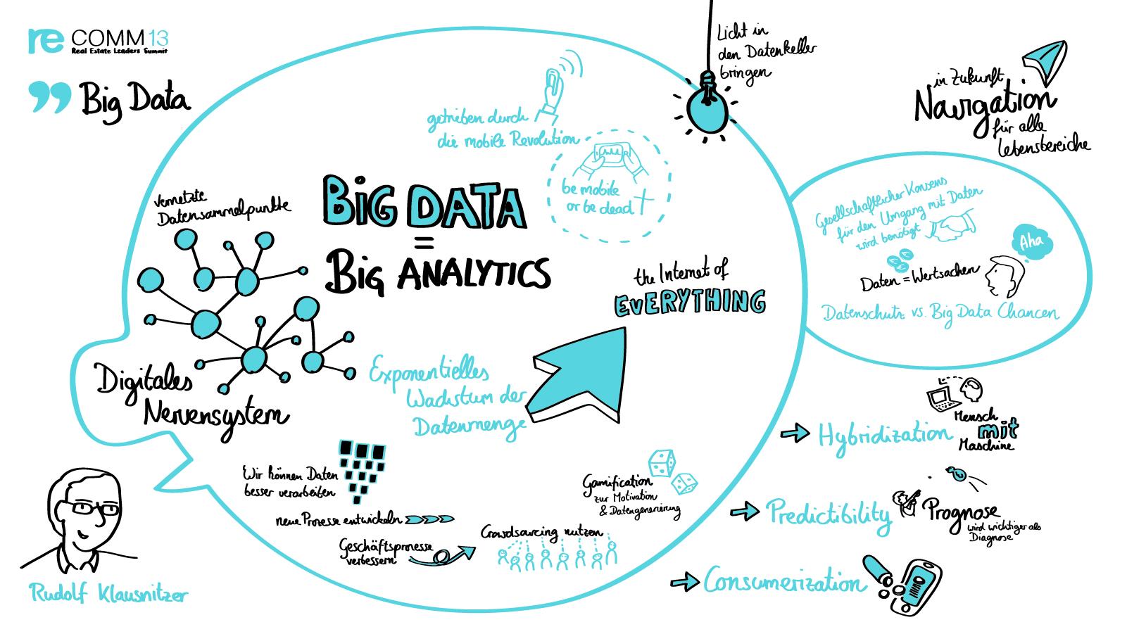 1601x901 Trendsketcher Big Data Lecture 13