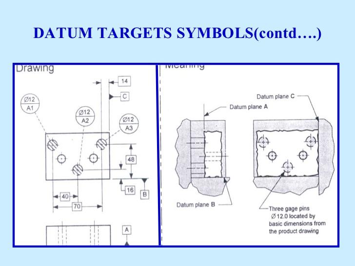 728x546 Gd Amp T Datum Targets