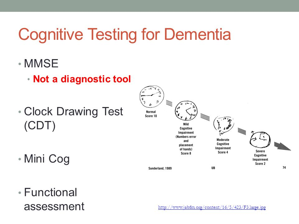 960x720 Dementia Carrie Plummer, Phd, Anp Bc Abby Parish, Dnp, Agnp Bc