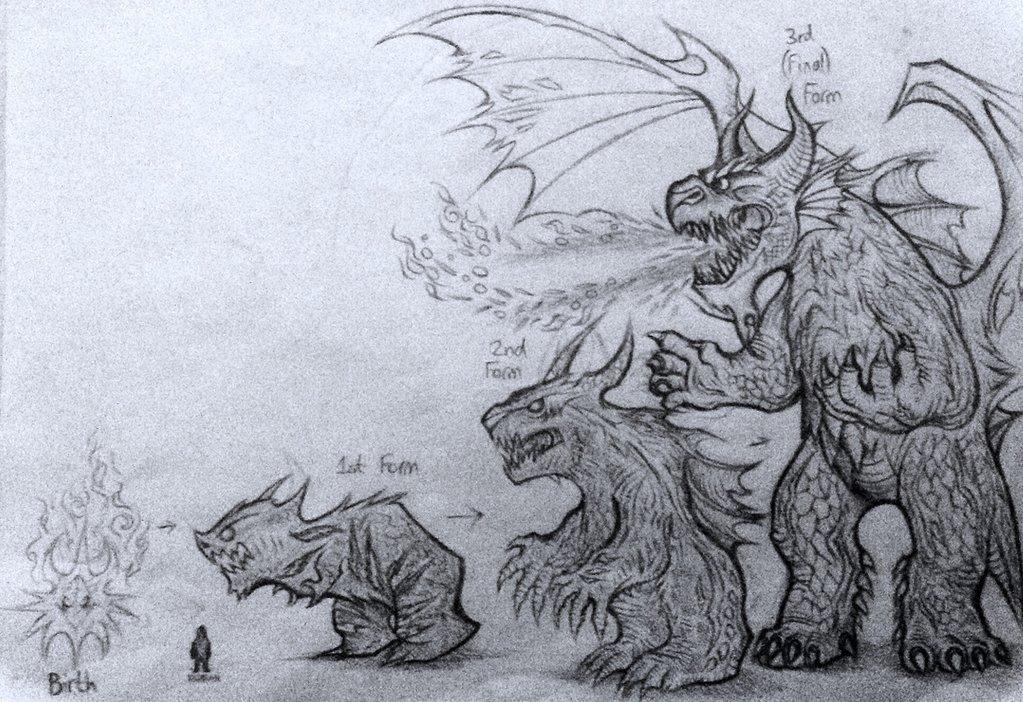 1023x702 Planet Dragons Sagittarius Demon Evolution By Dragonsource25