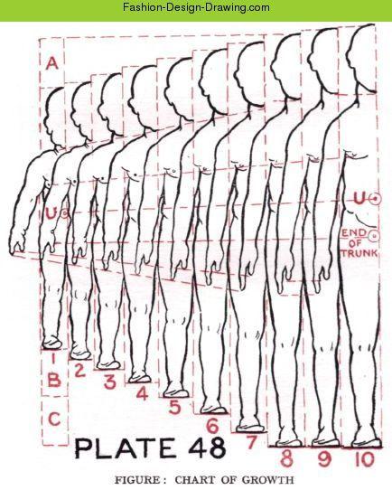 434x542 Fashion Design Drawing