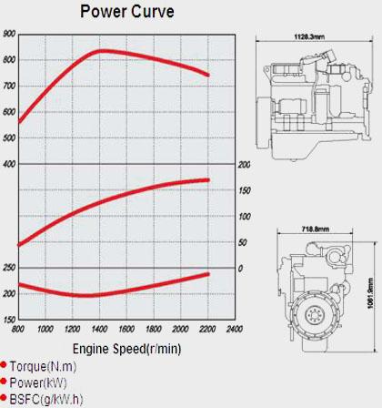 420x448 Cummins C230 20 Diesel Engine For Vehicle