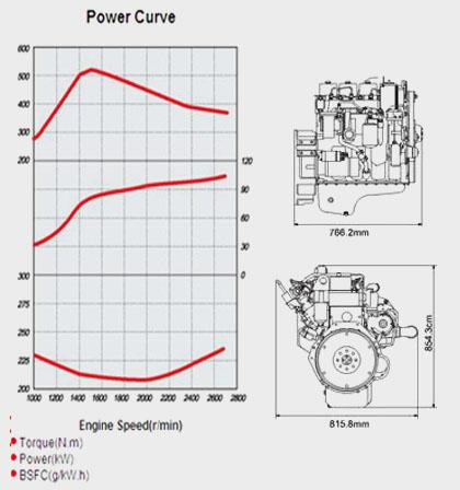 420x448 Cummins Eqb140 20 Diesel Engine For Vehicle