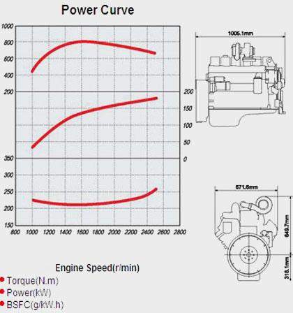 420x448 Cummins Eqb235 20 Diesel Engine For Vehicle