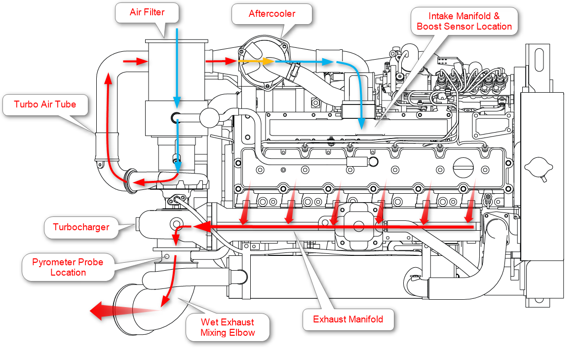 Cat 3126 Ecm Wiring Diagram Free Download Library Neon Headlight Cummins 6bta Schematics Trusted U2022 N14 Engine