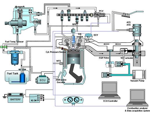 Diesel Engine Drawing At Getdrawings