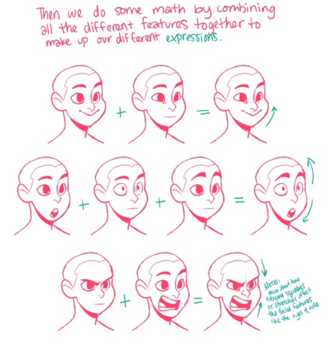 639x675 Pin By Logan On Expressions Drawings, Art Reference