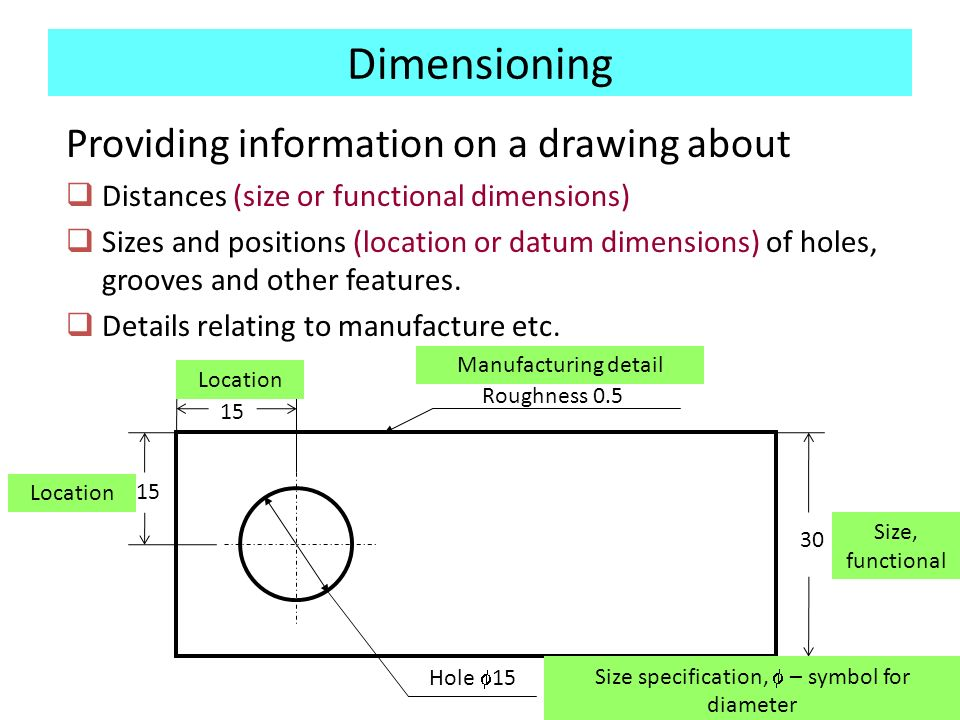 Dimension Symbols Of Drawing at GetDrawings.com | Free for personal ...