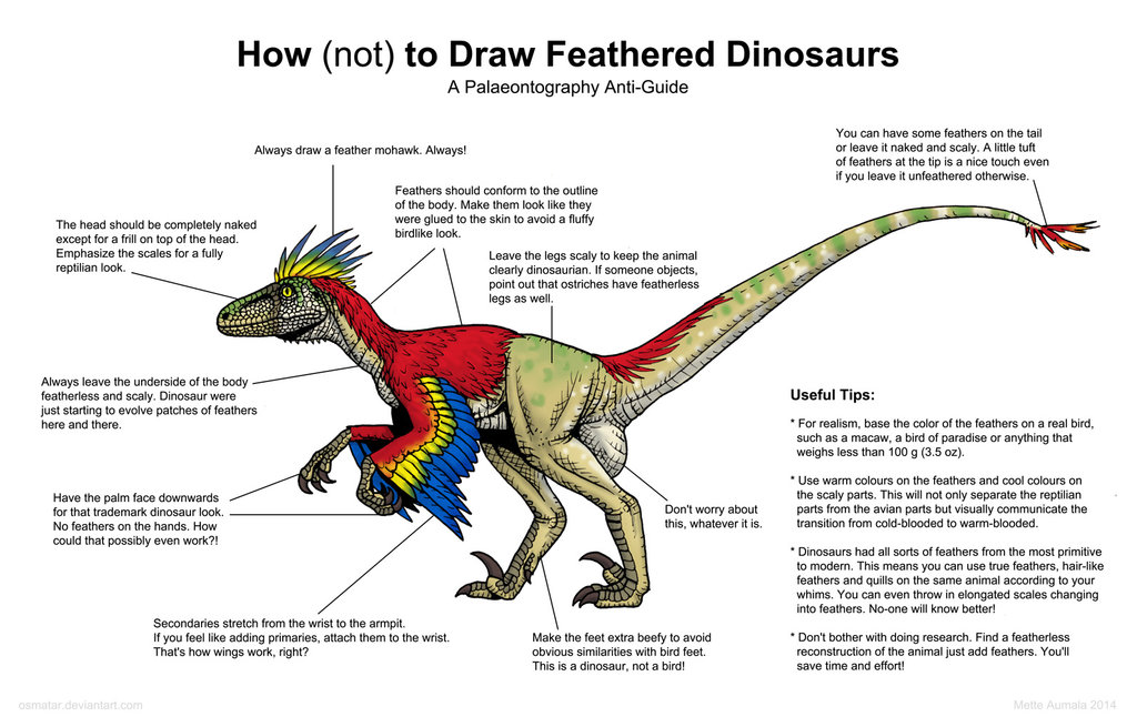 1024x655 How (Not) To Draw Feathered Dinosaurs By Osmatar