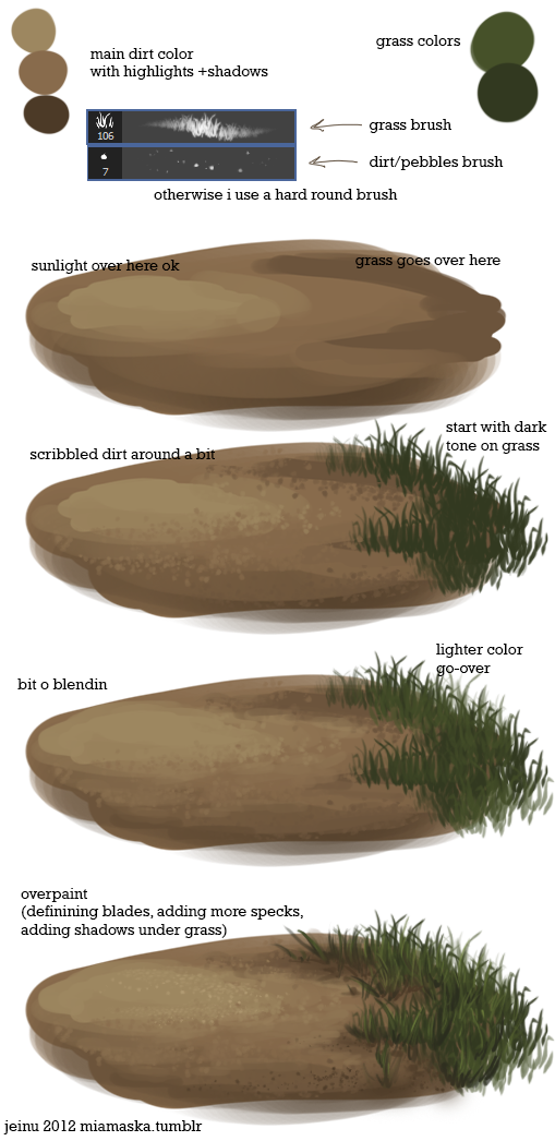 509x1046 Previous Next Up Is How I Draw The Dirt