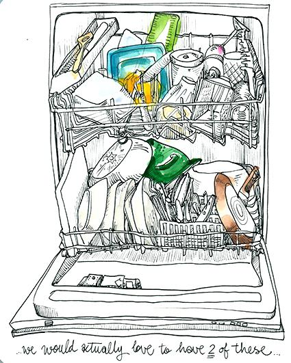 425x531 Dishwasher Draw Sitting In Front Of An Open Dishwasher Filled