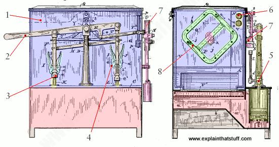 550x290 How Do Dishwashers Work