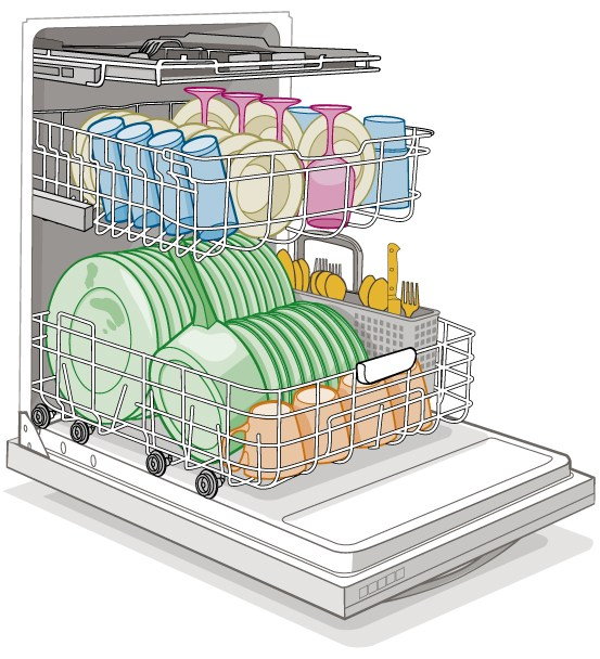 553x608 The Wsj Tells Us The Correct Way To Load A Dishwasher Craft Gossip