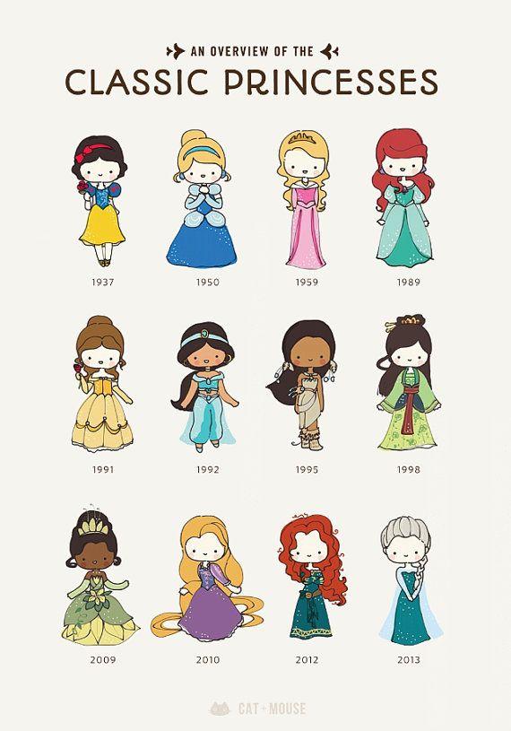 570x815 Classic Princesses Poster