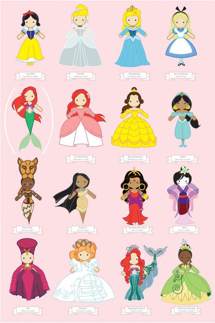 728x1097 Disney Princess Poster By ~suisei Ojii Sama On