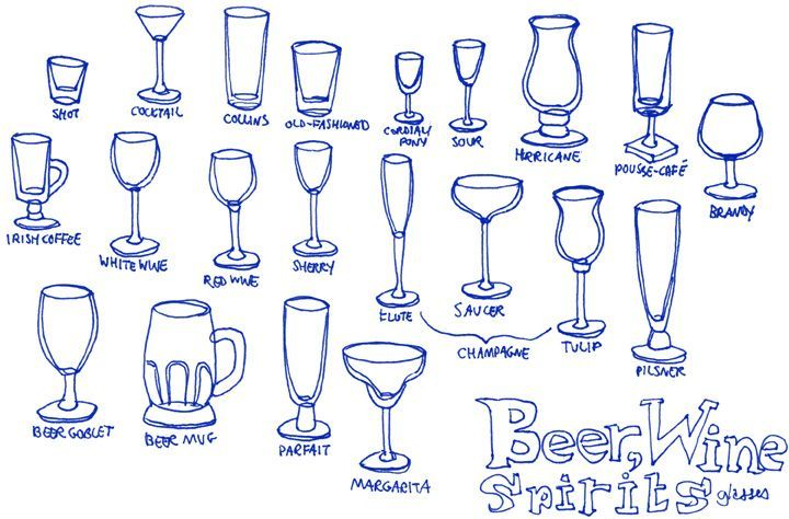 720x474 Image Result For Easy Drawing Liquor Glasses Liquor Cabinet