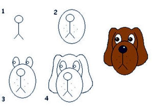 500x360 How To Draw A Dog Dog Theme Activities Cartoon