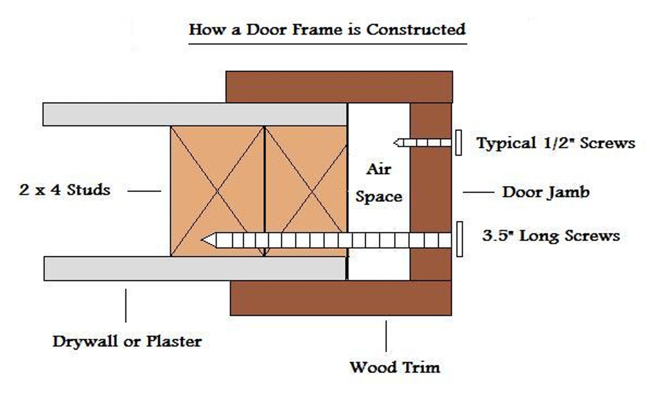 1350x804 Doorframe Door Frame Section Drawing 1 Modernist Illustration Why