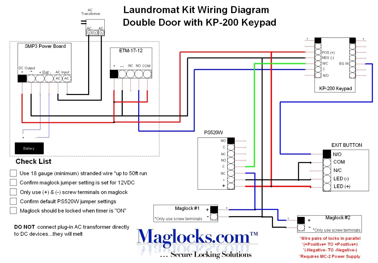 Superb Fsh Maglock Wiring Diagram Basic Electronics Wiring Diagram Wiring Cloud Peadfoxcilixyz