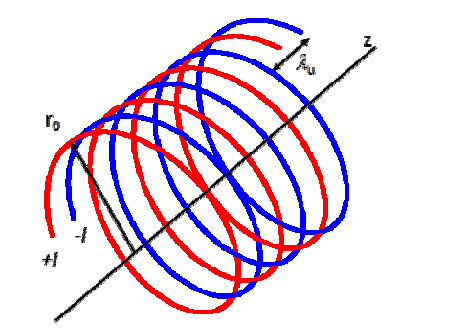 460x333 Schematic Drawing Of Double Helix.