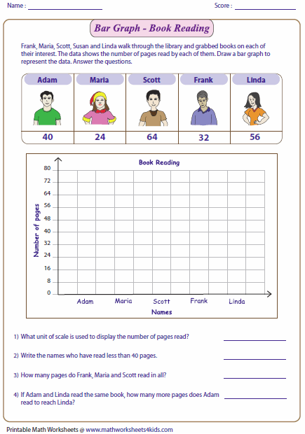 435x620 Graph Worksheets