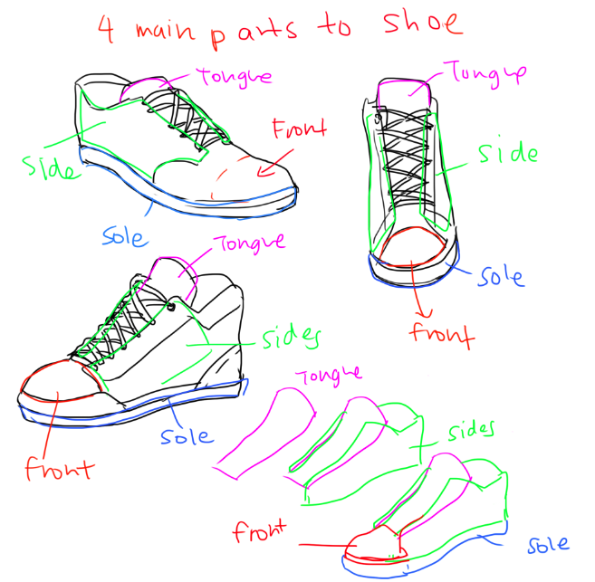 657x643 Drawing Art People Dress Lace Shoes Person Draw Feet Boots Human