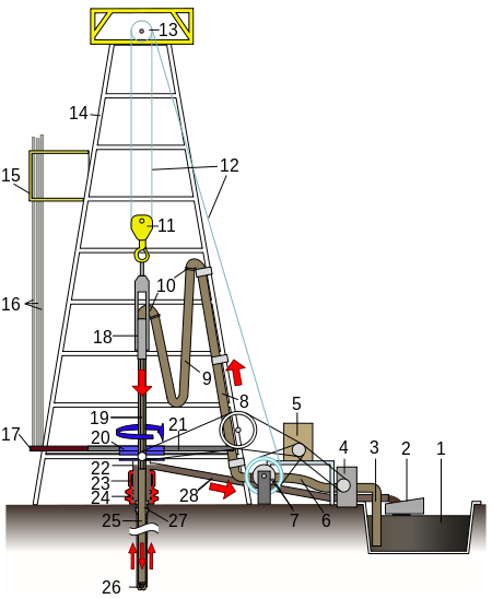 450x548 List Of Components Of Oil Drilling Rigs
