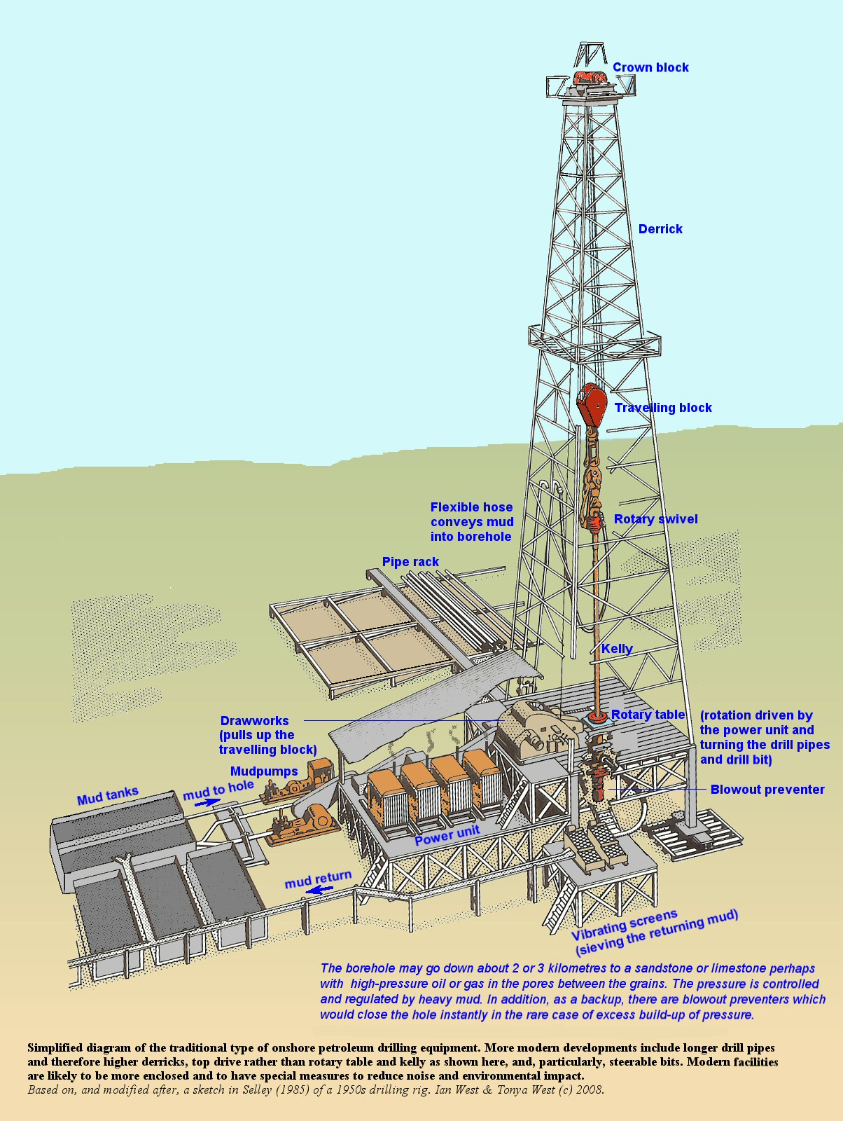1204x1600 Onshore Petroleum Drilling Equipment Diagram Terminology.jpg (1204