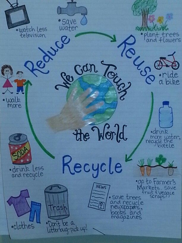 612x816 68 Best Earth Day Images On Earth Day, Kid Drawings