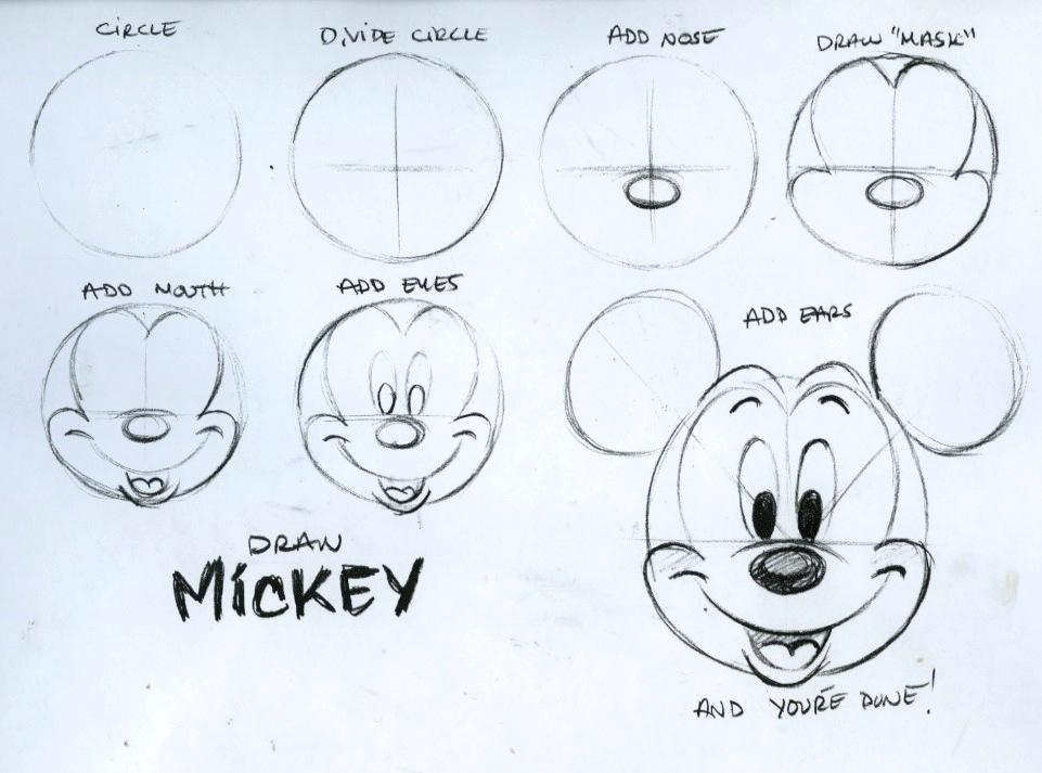 961x713 scurvie39s disney blog design pinterest anime comics mickey