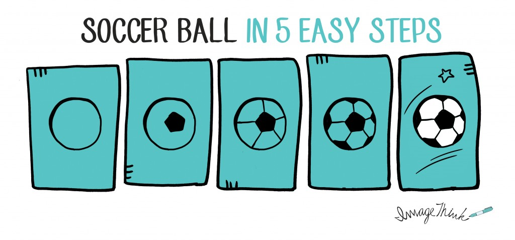 1024x477 How To Draw A Soccer Ball In 5 Easy Steps Imagethink