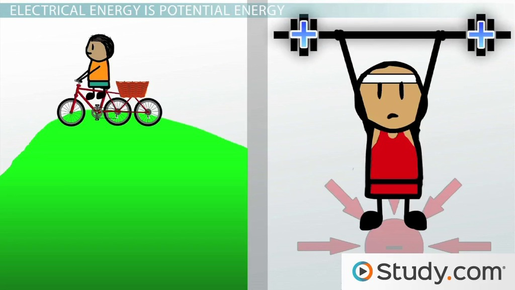 1024x576 What Is Electrical Energy