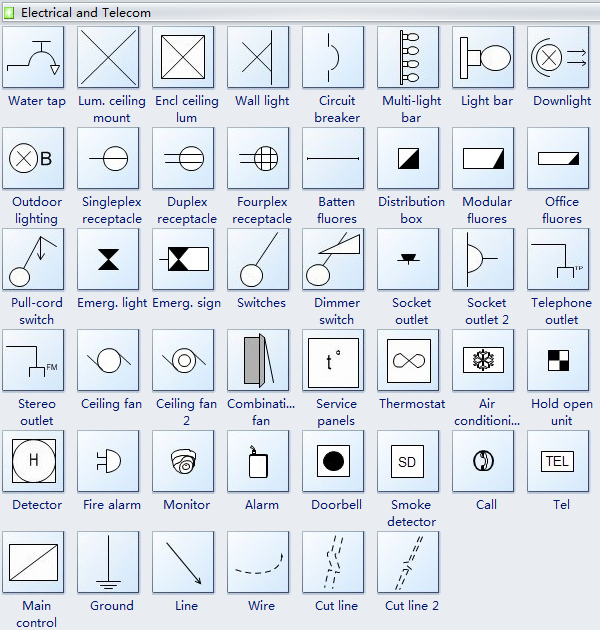 Electrical symbols drawing at getdrawings free for personal 600x630 electrical symbols for blueprints kitchen stuff pinterest malvernweather Gallery