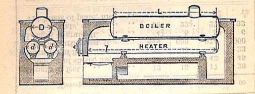 504x187 Filefrench Elephant Boiler, Side View (Molesworths, 1883).jpg