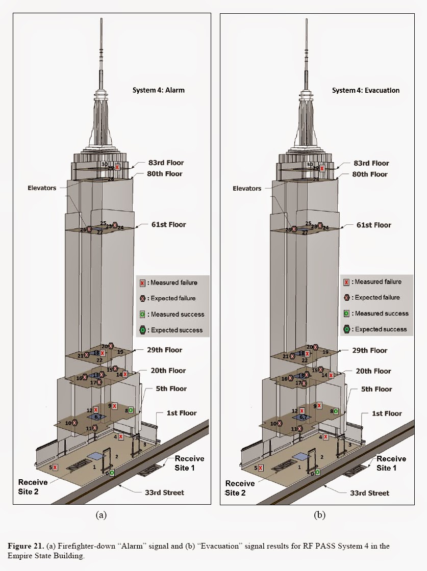 837x1120 Architecture Nest Structure System Of Empire State Building