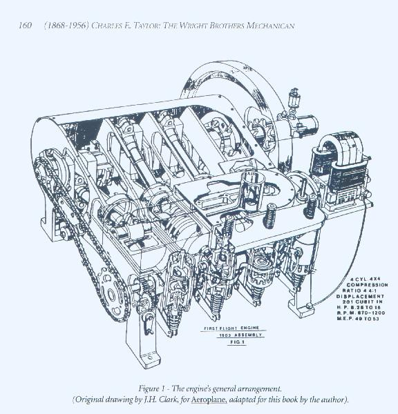 576x600 1903 Wright Flyer Engine General Assembly Drawings