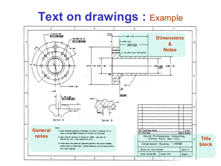 Engineering drawing at free for personal for How to read blueprints and schematics