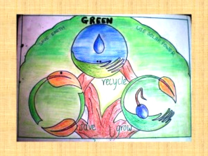 700x525 Drawing Competition Topic Go Green And Create The Way You Want