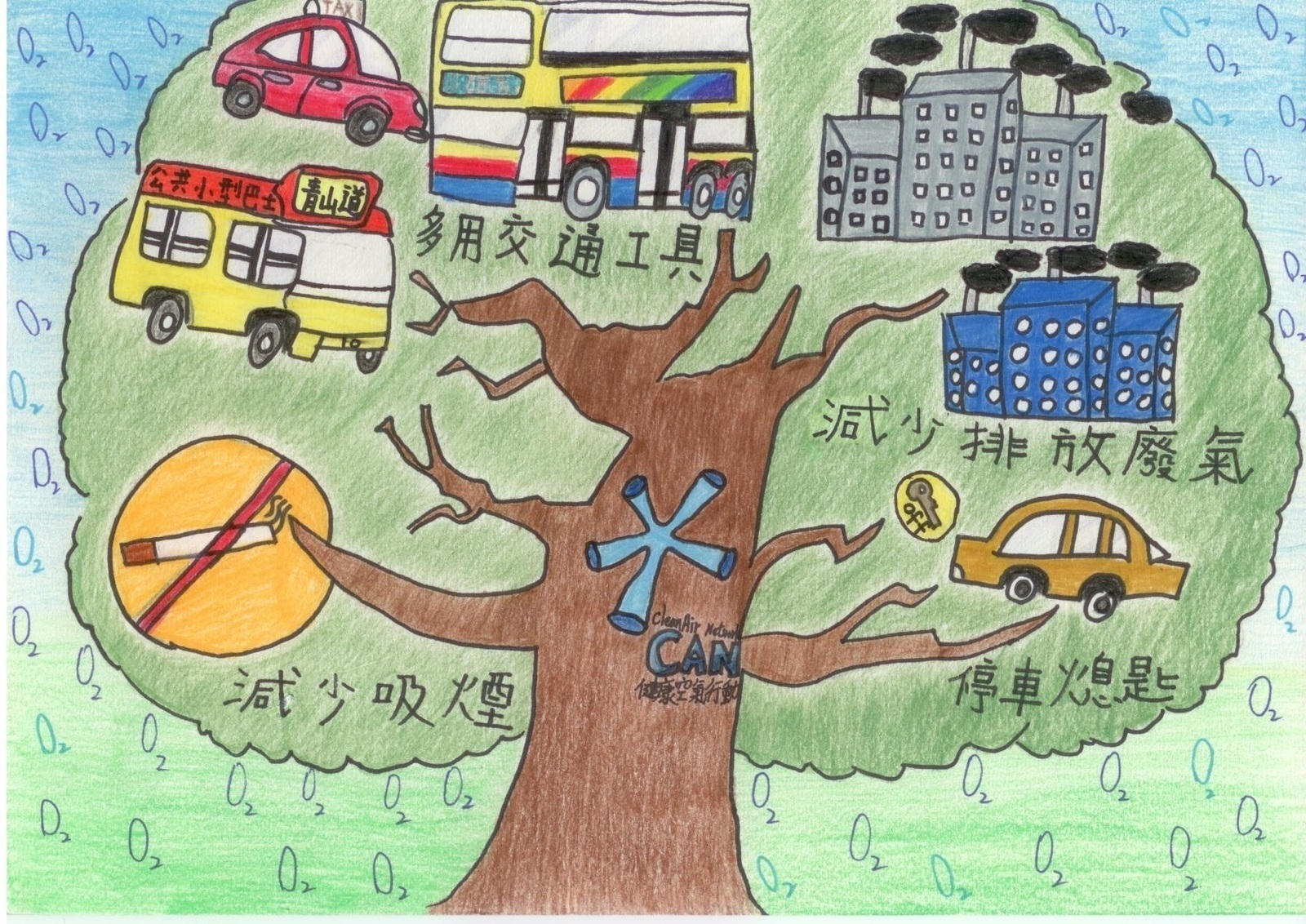 1600x1132 Environmental Pollution Drawing Competition