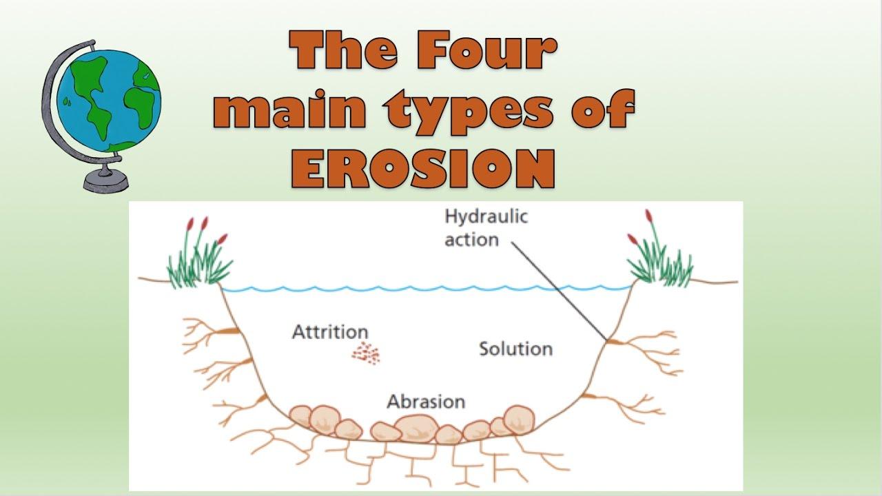 1280x720 Types Of Erosion (Coast Amp River)