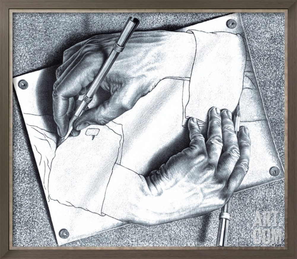 1001x874 Drawing Hands, By M. C. Escher Drawings Drawings